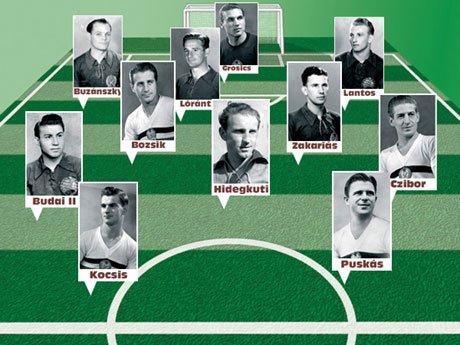 Aranycsapat. 1953. november 25-én az angol tizenegy fogadta a magyar válogatottat a Wembleyben.