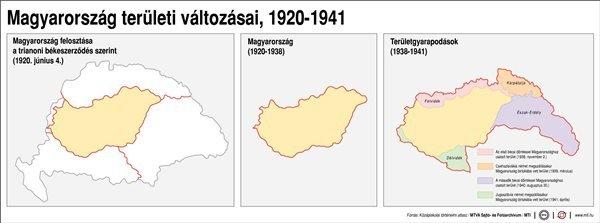 Magyarország területi változásai, 1920-1941 Magyarország felosztása a trianoni békeszerződés szerint (1920. június 4.) Magyarország (1920-1938) Területgyarapodások (1938-1941)