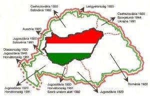Magyarország területének felosztása